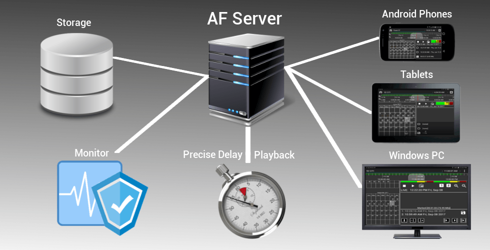 Audiofile Server Diagram